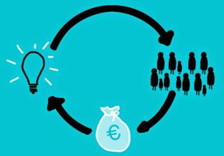 Dica: Workshop gratuito (TV e Cinema), para apresentação de projeto de Crowdfunding, com direito a certificado.